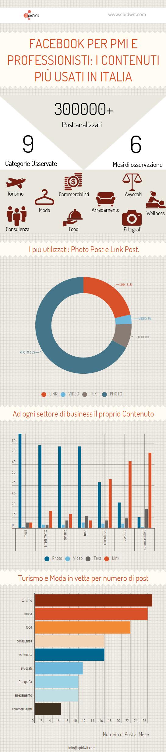 Infografica_FB_Italia