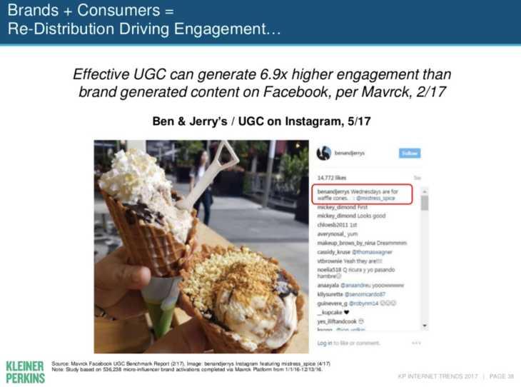 contenuti generati dagli utenti