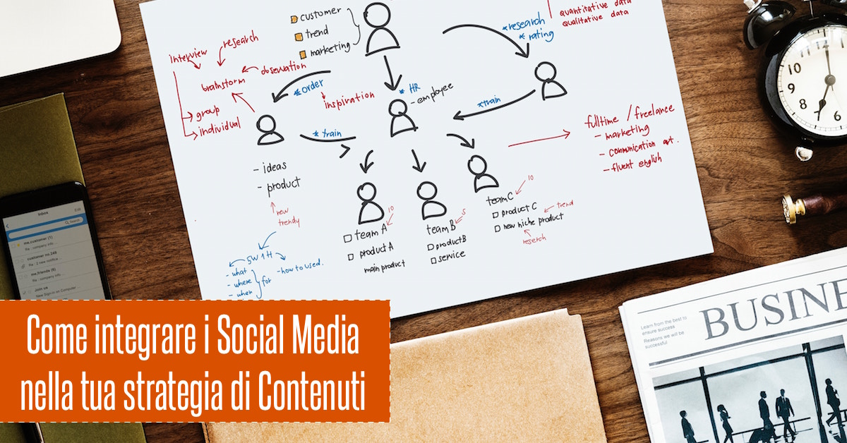 integrare-social-media-contenuti
