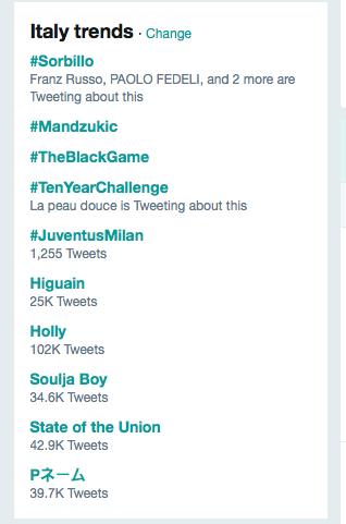 trending-topic-twitter-italia